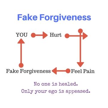 fake-forgiveness